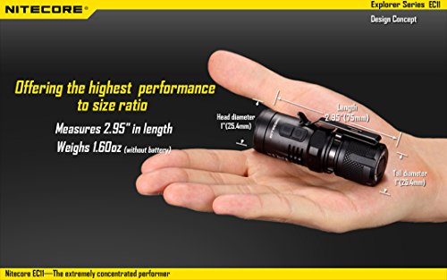 Mini Cree led flashlights