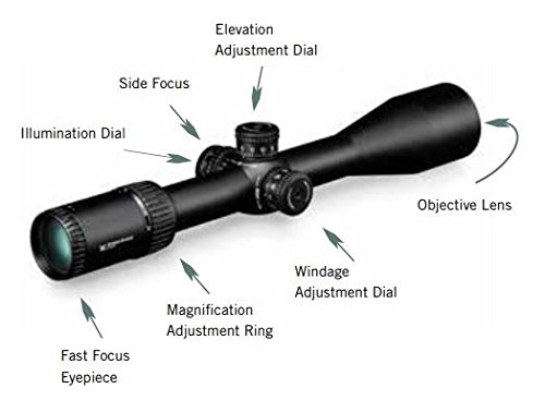 1-6 x 24 AR-BDC Reticle