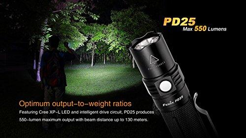 550-lumen flashlight